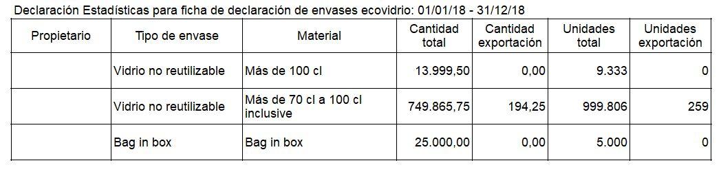 ecovidrio2